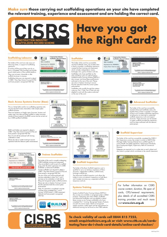 Have You Got The Right Card